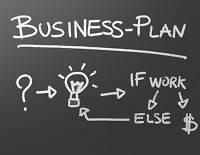 biznesplan w Irlandii